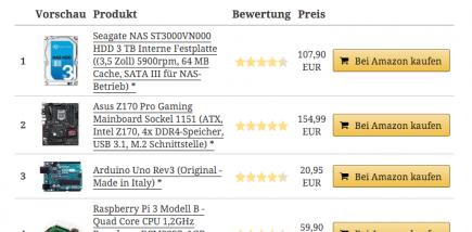 AAWP - Amazon Affiliate WordPress Plugin - Bestseller Tabelle