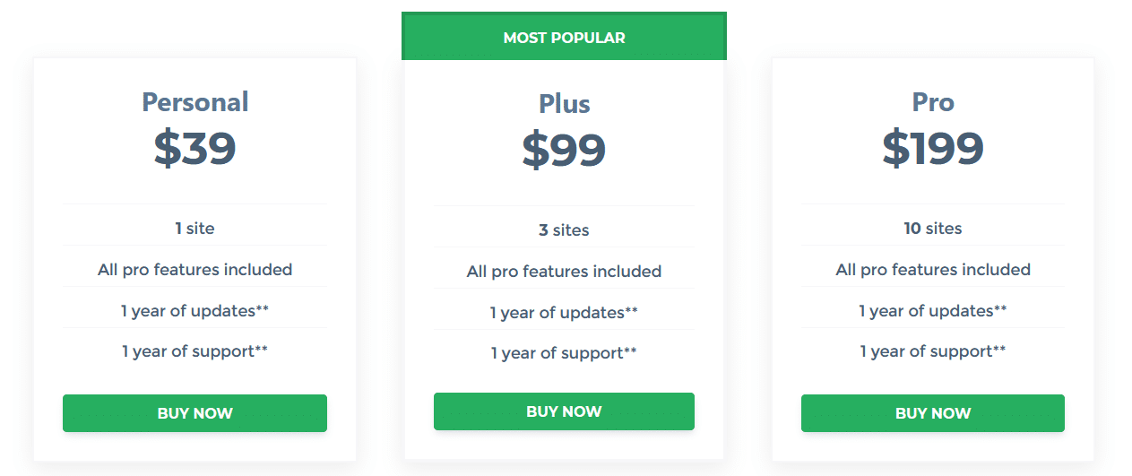 Affiliate Coupons Plugin Preise
