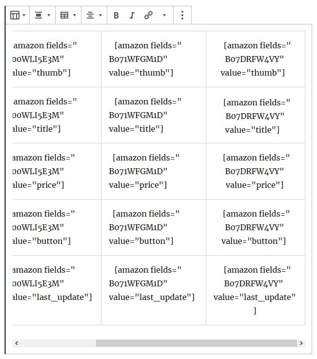 Amazon Datenfelder HTML Tabelle