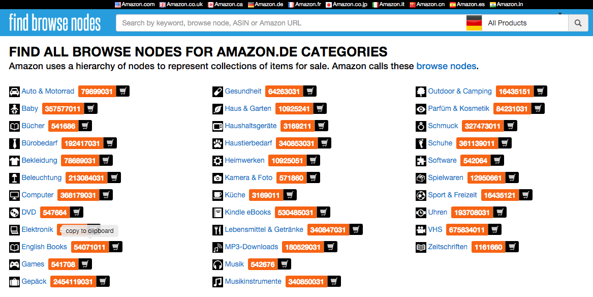 Amazon Affiliate WordPress Plugin - Produktgruppen IDs - Browse Nodes - Tool